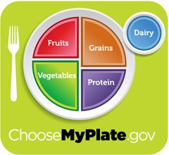 my-plate-usda-small